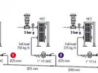 """""""دوره ی طراحی، محاسبه و نقشه کشی سیستم های تولید و توزیع بخار"""""""